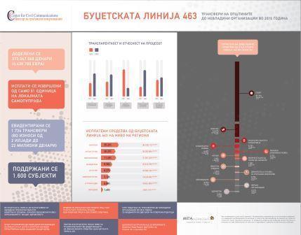 Infographic.jpg - Copy